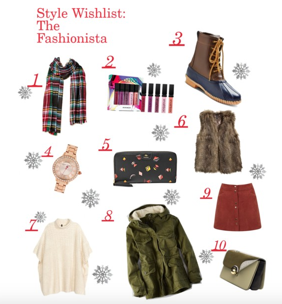 fashionista-christmas-wish-list