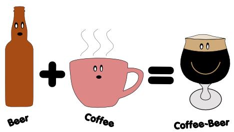 coffeebeerbrunch